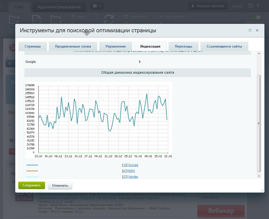 Общая динамика индексирования сайта