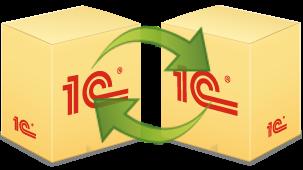 Синхронизации данных между прикладными решениями 1С:Предприятие
