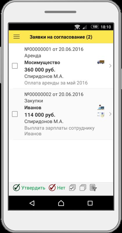 Список заявок на расходование денежных средств на согласование